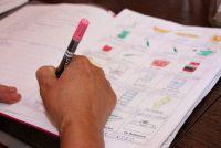 Weiterlesen: Bildung als Hilfe zur Integration