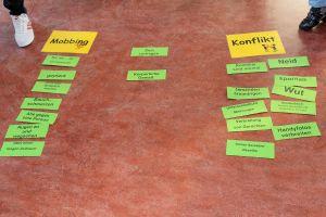 Auslegungssache: Manche Begriffe werden unterschiedlich verstanden – stehen sie nun für Konflikt oder Mobbing?
