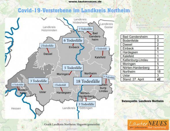 Diese Übersicht haben wir mit Daten vom Landkreis Northeim gebastelt. Für unseren eigenen Landkreis Göttingen erfahren wir die Daten nicht